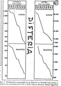 desaparicion de DIFTERIA - VACUNADO Y NO VACUNADO japon