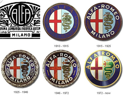 ALFA-ROMEO-evolution-logo-car-models