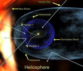 Resultado de imagen de rayos cosmicos marrones