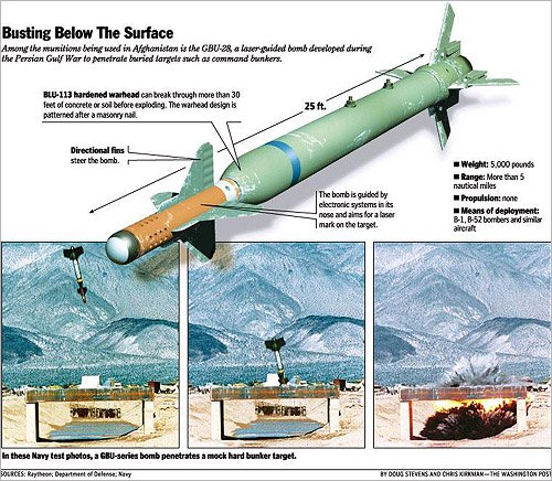 GUERRA ENTRE ISRAEL E IRAN UNA PROFECIA APUNTO DE CUMPLIRSE - Página 3 Bunker-buster
