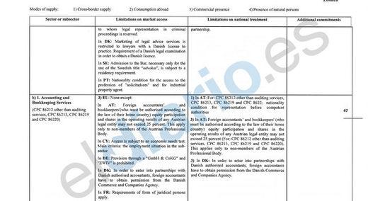 Fragmento del borrador del TTIP que maneja la Comisión de Servicios e Inversión de la UE.